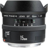 Canon EF 15mm f/2.8